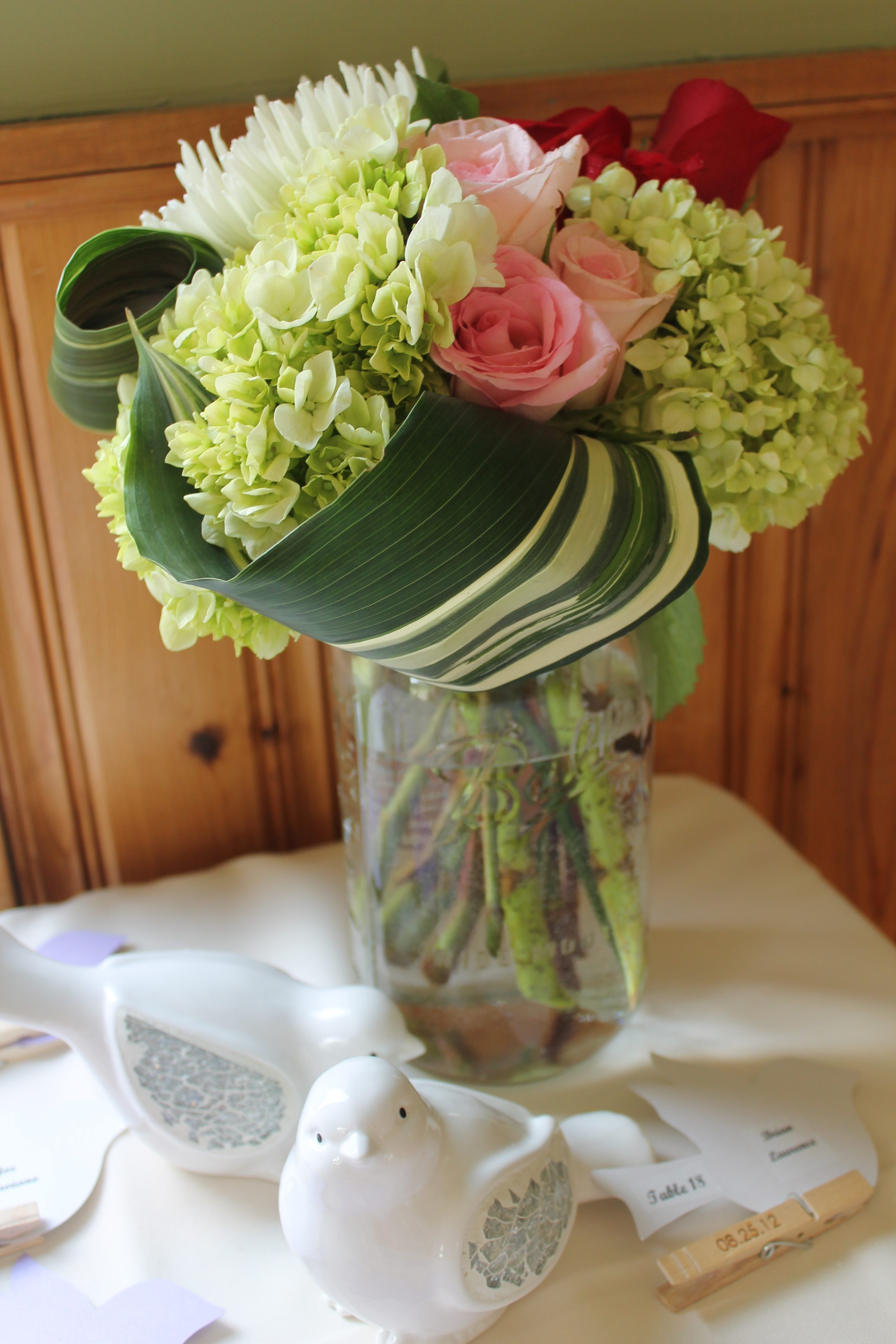 BIRTHDAY FLOWERS Elegant Bouquets